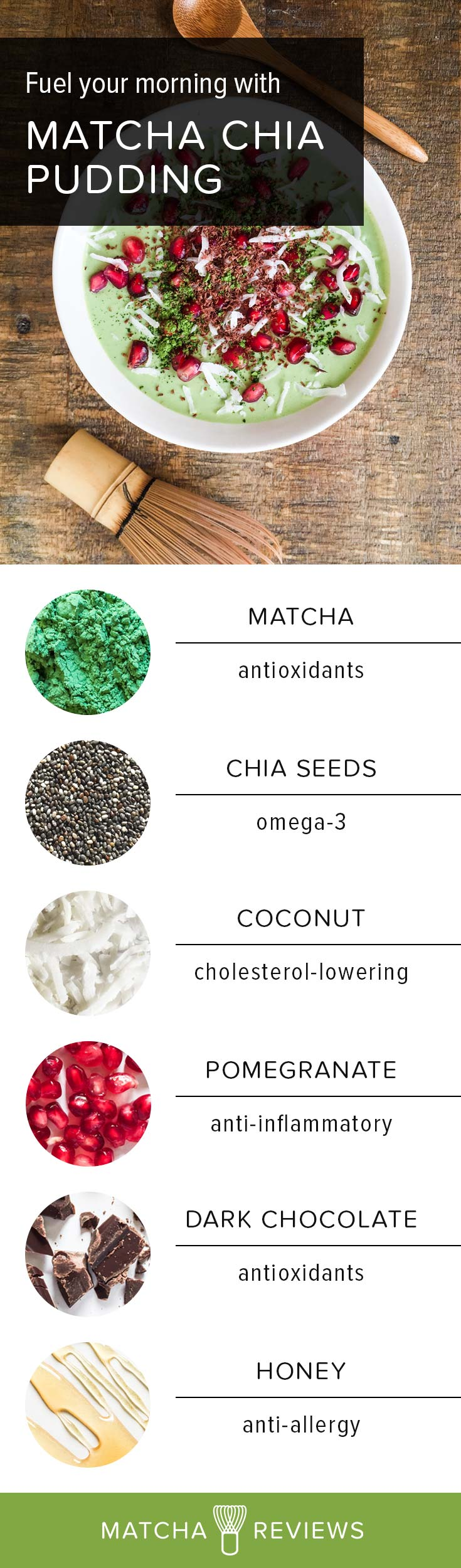 Matcha Reviews | Fuel Your Morning with Matcha Chia Pudding (Healthy Ingredients)