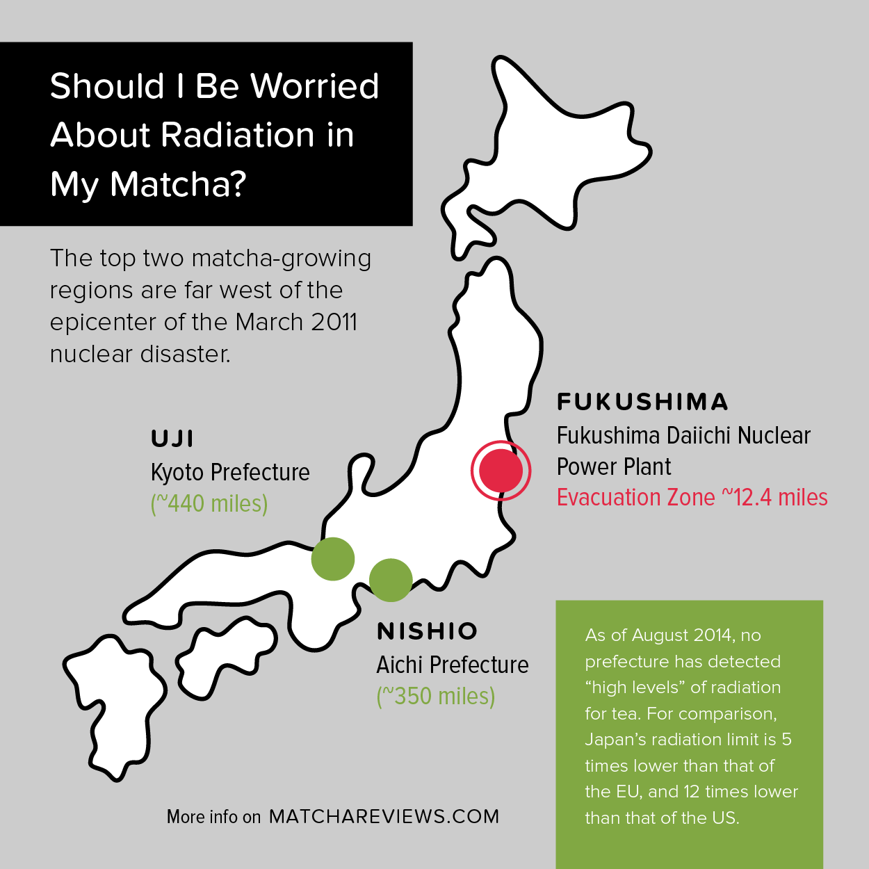 Matcha Reviews | Matcha Regions and Fukushima